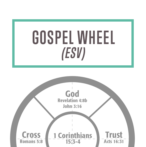 Gospel Wheel ESV Thumbnail
