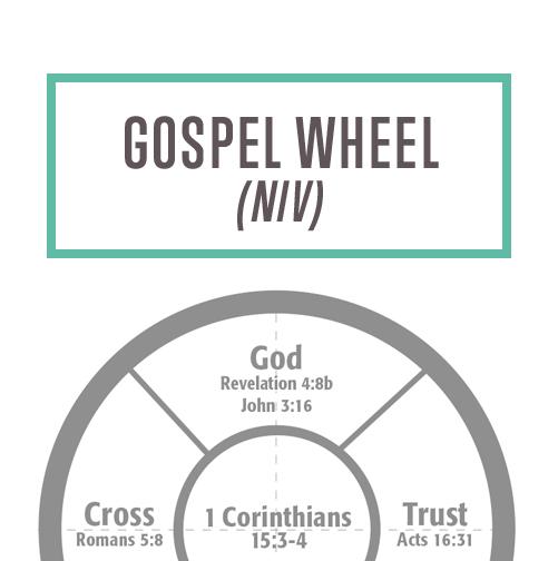 Gospel Wheel NIV Thumbnail