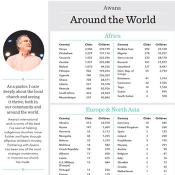 awana_around_the_world