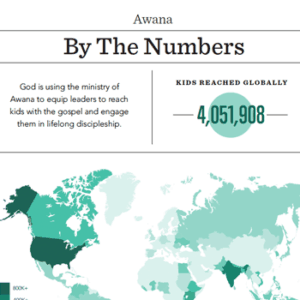 awana_by_the_numbers