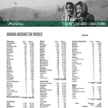 Awana Around the World September 2018