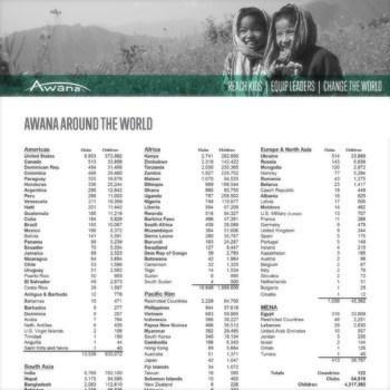 Awana-Around-the-World-September-2018-1